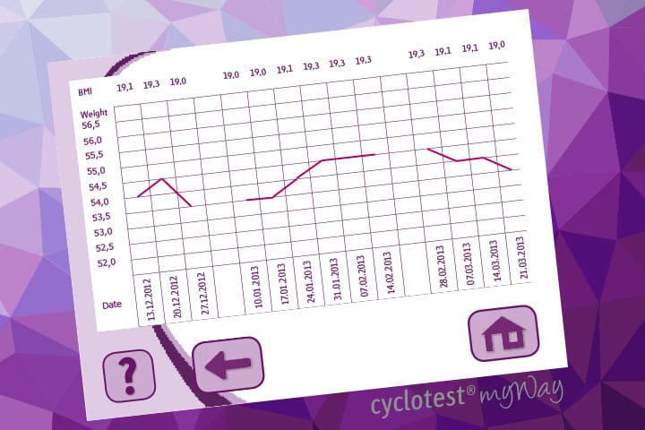 cyclotest myWay displays a BMI graph when entering the necessary data.
